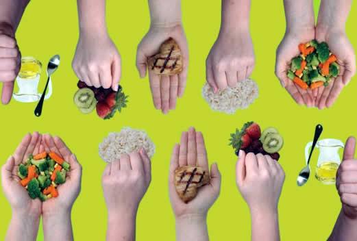 Controlar la comida con tus manos