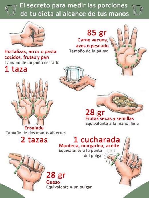 medir porciones con la mano