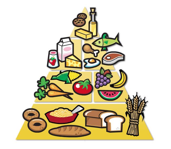 Infografía de La pirámide de los alimentos