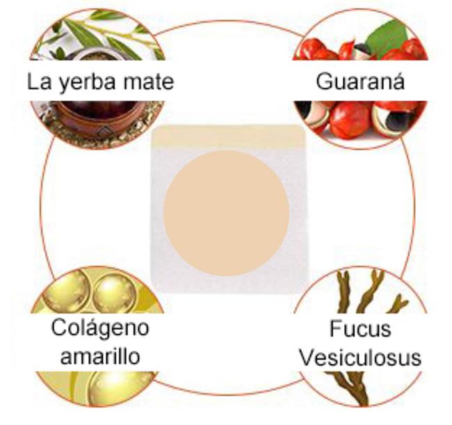 ingredientes de los parches adelgazante